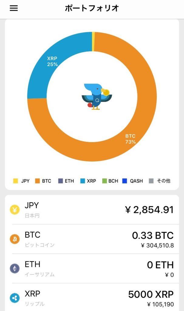 LiquidByQuoine ポートフォリオ 仮想通貨 XRP BTC